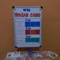 Непосредственно образовательная деятельность по подготовке к обучению грамоте детей подготовительной к школе группы