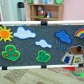 Картотека дидактических игр по познавательно-речевому развитию дошкольников с помощью атрибутов игры «Театр ног»
