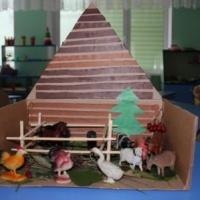 Дидактическое пособие для детей первой младшей группы «Ферма» к теме по речевому развитию «Домашние животные»