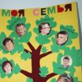 Фотоотчет о выставке детских работ «Моя родословная»