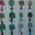 Конспект занятия по изобразительной деятельности с детьми средней группы «Яблонька»