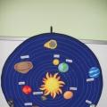 Дидактическое пособие «Космос»