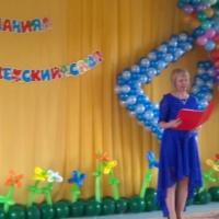 Сценарий выпускного праздника «Волшебная книга сказок»