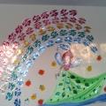 Мастер-класс «8 Марта. Оформление музыкального зала карточками с растительными элементами»
