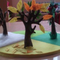 3-D-макет «Сезонное дерево». Мастер-класс