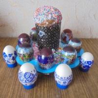 Мастер-класс по изготовлению поделки из контейнеров киндер-сюрприза «Пасхальное яйцо»