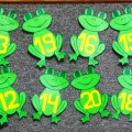 Математическая игра-сказка «Лягушка— путешественница»