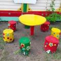 Создание развивающей среды на летнем участке детского сада в соответствии с ФГОС (из опыта работы)