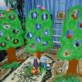 Конкурсная работа «Роща Пасхи» роспись яиц по мотивам декоративно-прикладного искусства