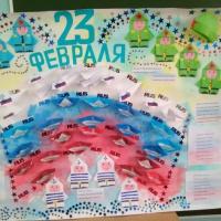 Стенгазета к Дню Защитника Отечества в подготовительной группе