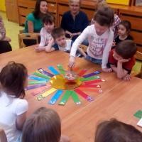 Викторина по экологии для детей старшего дошкольного возраста «Знатоки природы» в форме игры «Поле чудес»