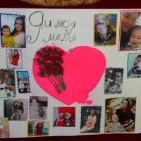 Проект для второй младшей группы «Самая любимая мамочка— моя»