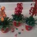 Мастер-класс по изготовлению подарка для мамы «Цветок для мамы»