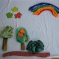 Опорные картины-основа разучивания стихотворений в работе с младшими дошкольниками