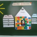 Классный час «Наша дружная семья» для учащихся 3 класса коррекционной школы VIII вида