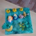 Проект «Чудо-тесто 1» для детей разновозрастной группы 3–5 лет