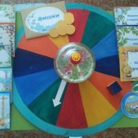 Дидактическая игра по патриотическому воспитанию для детей старшего дошкольного возраста «Знатоки родного края»