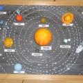 Мастер-класс «Макет «Планеты Солнечной системы»