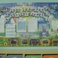 Оформление детского сада. Предметно-пространственная развивающая среда группы