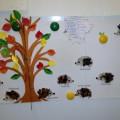 Конспект интегрированного занятия «Веселые ежики» для детей младшего дошкольного возраста