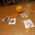 Дидактическая игра по изучению геометрических фигур «Что на что похоже» (вторая младшая группа)