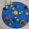 Мастер-класс: макет из ткани и ниток «Космос. Планеты Солнечной системы»