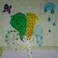 Оформление в детском саду уголка «Наши дни рождения»