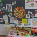 Проектная деятельность в средней группе «Веселый бутерброд»