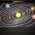 Мастер-класс по изготовлению макета Солнечной системы