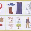 Конспект подгруппового логопедического занятия для детей с ОНР «Одежда»