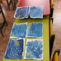 План конспект совместной деятельности с детьми «Малышам о Космосе», возрастная группа 3–4 года