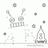 Конспект интегрированной деятельности с детьми старшего дошкольного возраста «К нам прилетели космические пришельцы»