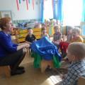 Конспект организованной образовательной деятельности по развитию речи для детей группы раннего возраста «Домашние птицы»