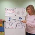 План-конспект НОД по обучению грамоте в подготовительной к школе группе на тему: «Звуки [Г]— [К], буквы Г г— к к»