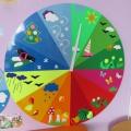 Предметно-пространственная развивающая среда в старшей группе детского сада.