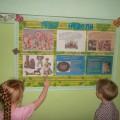 Развитие художественно-творческих способностей дошкольников в декоративно-прикладном творчестве