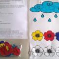Дидактическая игра с элементами пальчиковых упражнений «Дождик и цветочки» для детей младшего возраста