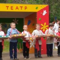 Сценарий фольклорного летнего праздника на улице «Ярмарка» (для 7 групп детского сада)