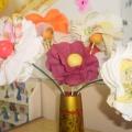 Конспект НОД по экологии «Весенние цветы»