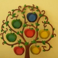 Дидактическая игра по сенсорному развитию для детей раннего возраста «Плодовое дерево»