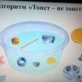 Схемы проведения опытов, экспериментов