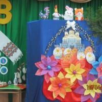 Кукольный спектакль «Пасхальное яичко» для детей всех групп