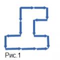 Конспект занятия «Игротека» с элементами рацио-эйдо-мнемотехники